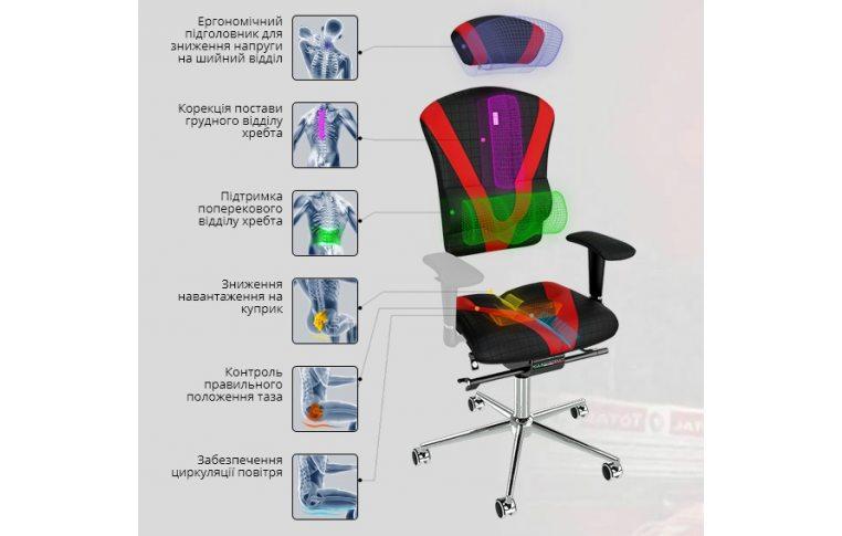 Кресла для руководителя: купить Кресло Victory красный - 2