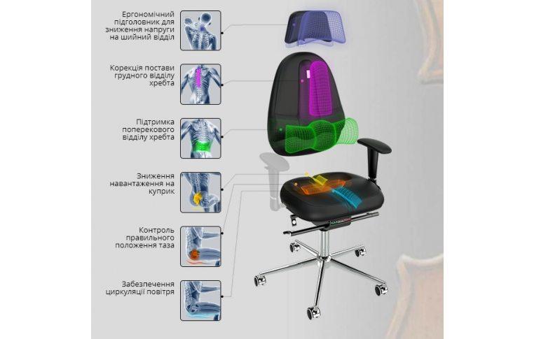 Кресла для руководителя: купить Кресло Classic maxi экокожа черный - 2